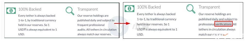 储备资产不再是100%的美元,USDT这次又想玩什么文字游戏?