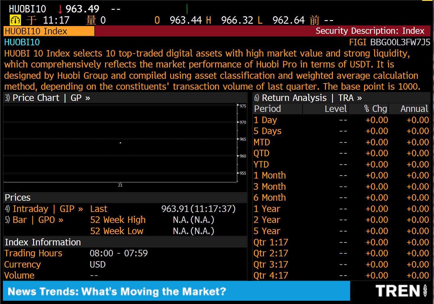 HT进入华尔街资本视野 ,为ICE 58种加密货币中唯一平台币