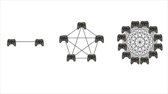达令研报:区块链游戏主要特性与经济设计