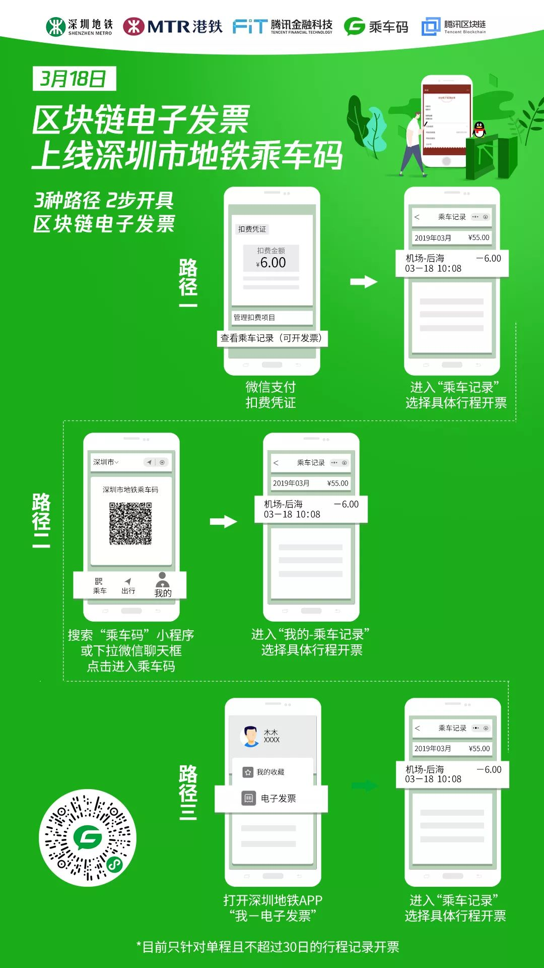 全国首张地铁、出租车区块链电子发票在深圳开出