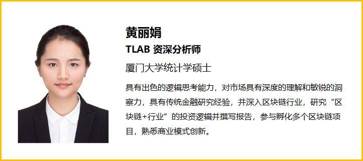 一周市场分析:市场监管合规初现,传统巨头布局成常态 | TLAB Research