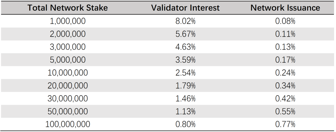 QKL123研报 | 以太坊价格短期或将继续走低,关键指标预示单边行情的可能性?
