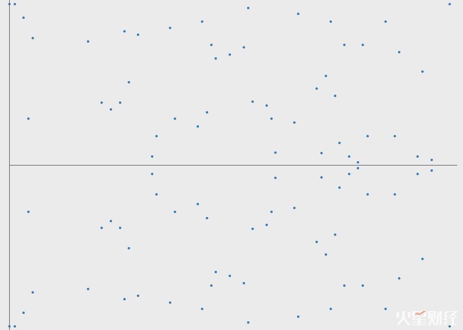 蓝狐笔记:一文读懂椭圆曲线加密学
