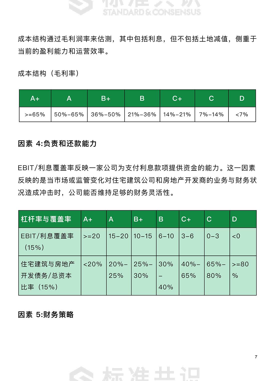 标准共识:如何评估房地产类 STO 的风险等级