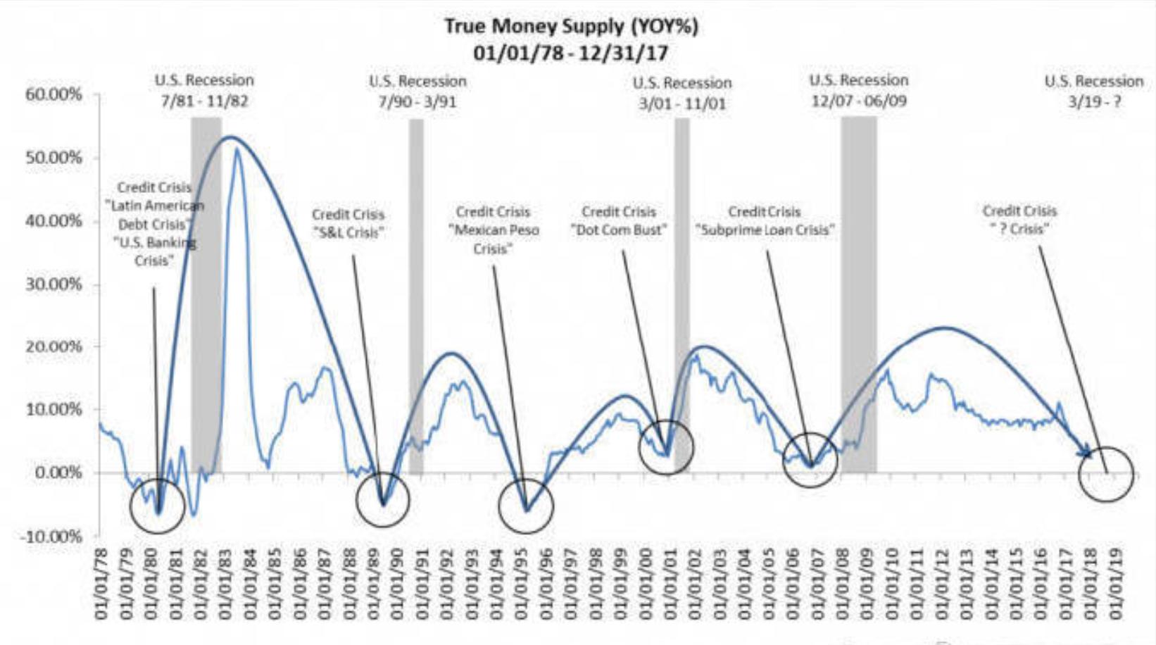 投资比特币的货币周期视角
