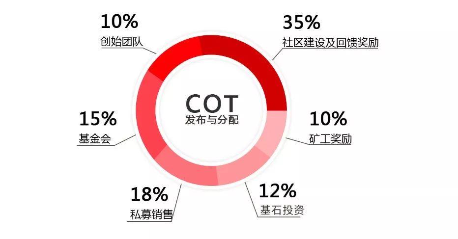 CareerOn CTO周燃:人力资源行业为什么需要区块链 | 链茶访(下)