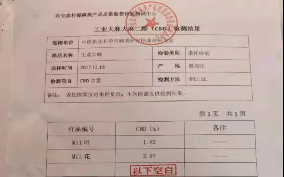 币贝ExShell独家合作中国最强工业大麻种子公司