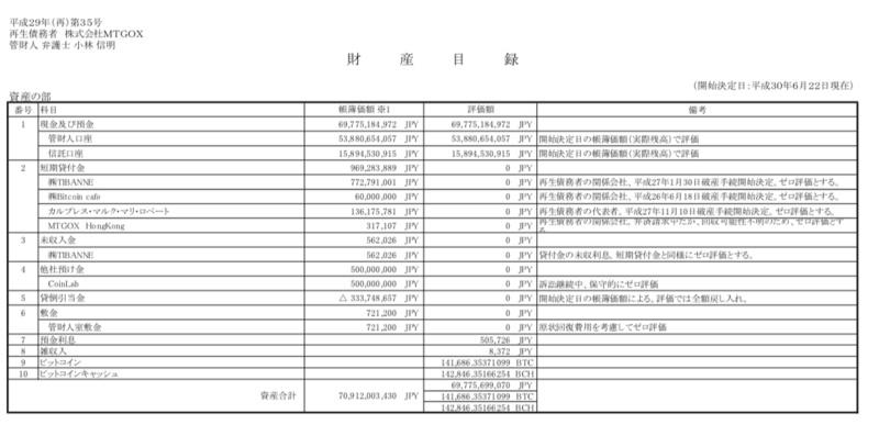"""东京法院报告:""""门头沟""""资不抵债,债务申请超过2万亿日元!"""