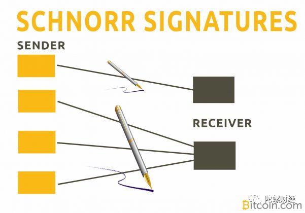 BCH今日重回160美元,一文告诉你为什么需要关注5月份的BCH升级