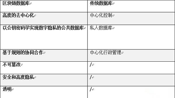 独家对话:PoS之父Sunny King携公链VSYS登录ZB LP,人人可参与超级节点铸币挖矿