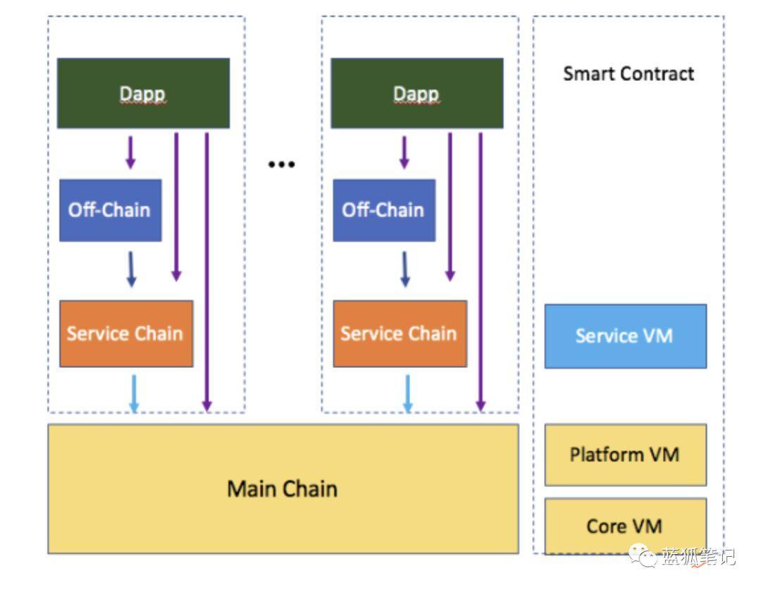 区块链重塑通讯服务:TOP Network有机会造就下一个Telegram吗?