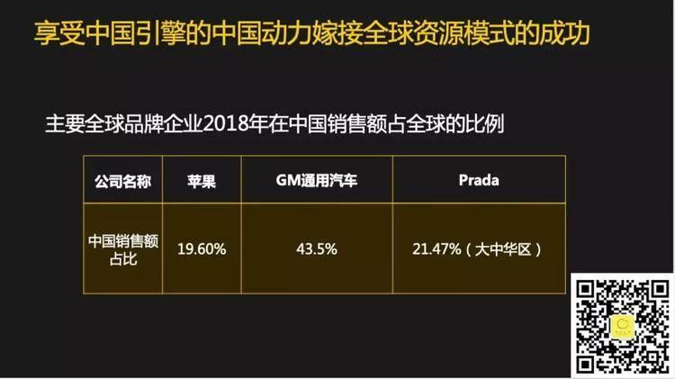 复星集团联合创始人梁信军:2019年是真正的区块链元年(演讲全文)