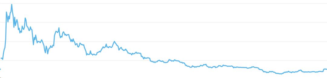 """莱特币减产前夕,""""莱特银""""共识能否重建?"""