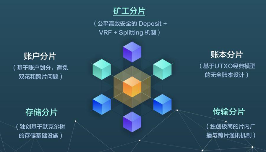 KuCoin首个IEO项目4月3日开启申购,创始人详解MultiVAC的10大看点