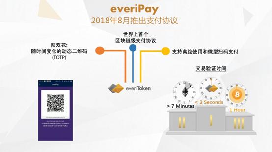 """公链everiToken罗骁:面对全球70亿用户,everiToken是去中心化的""""Visa""""和""""IOS""""系统"""