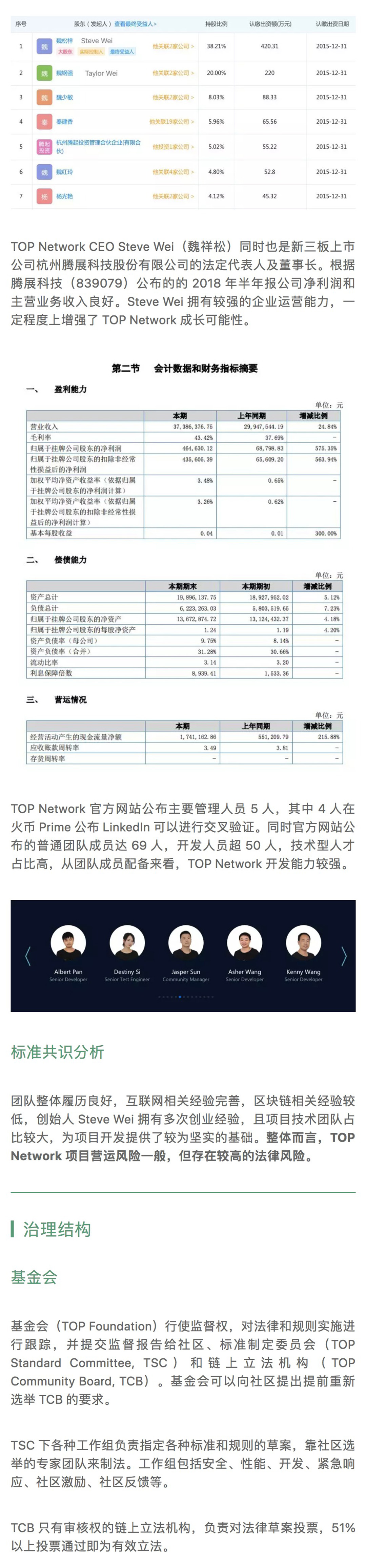 标准共识:火币IEO第一项目TOP价格被操纵风险较高