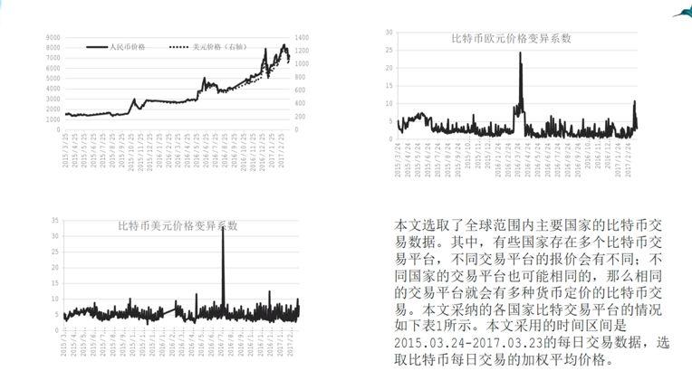 赵鹞:从货币经济学视角穿透稳定币