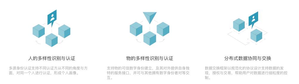 基础公链正热衷于推动传统互联网成熟项目应用区块链,他们有戏吗?