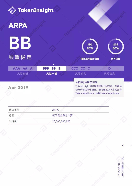 ARPA 项目评级:BB ,展望稳定 | TokenInsight