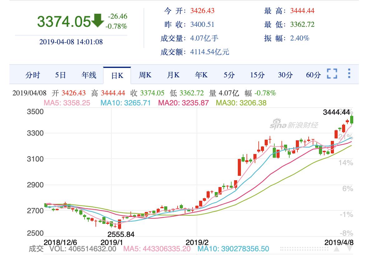 USDT溢价超4%,中国市场需求不断上升,牛市真来了?