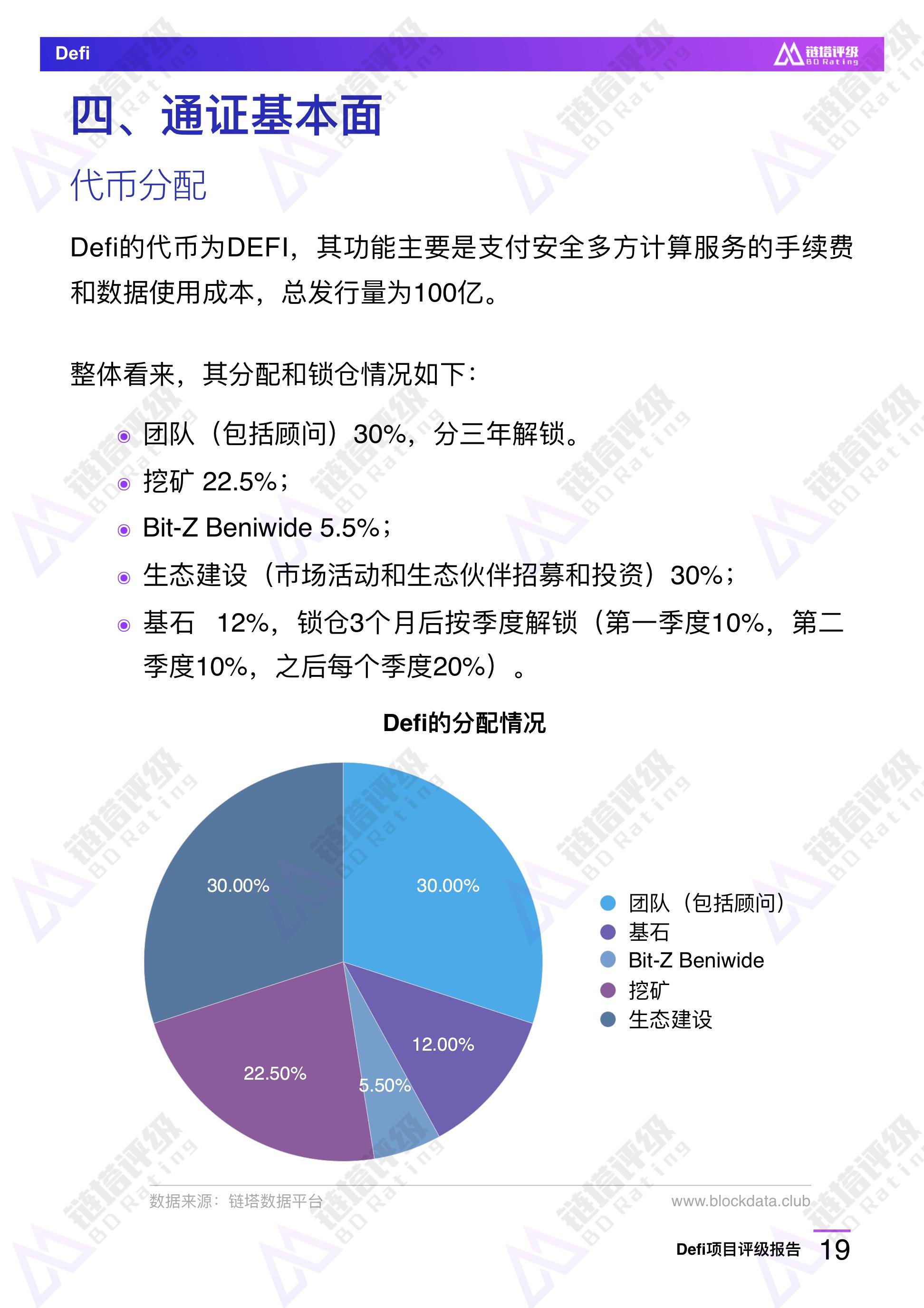 Defi项目评级:项目场景设计合理,部分社交媒体活跃度低 | 链塔智库