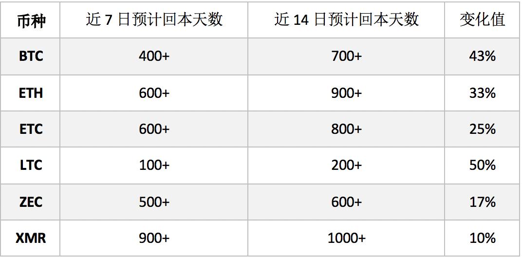 稳定币交易量暴增1倍,JRR 30大盘指数创历史新高| JRR研究院
