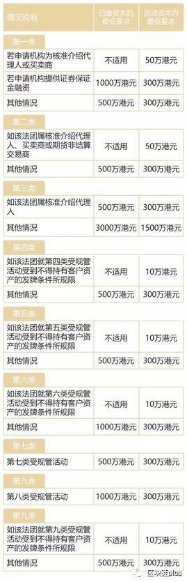 香港会是区块链的天堂吗?一文读懂香港炒币现状