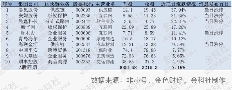 网信办197区块链备案名单公布:布比唯链等9团队涉嫌发币