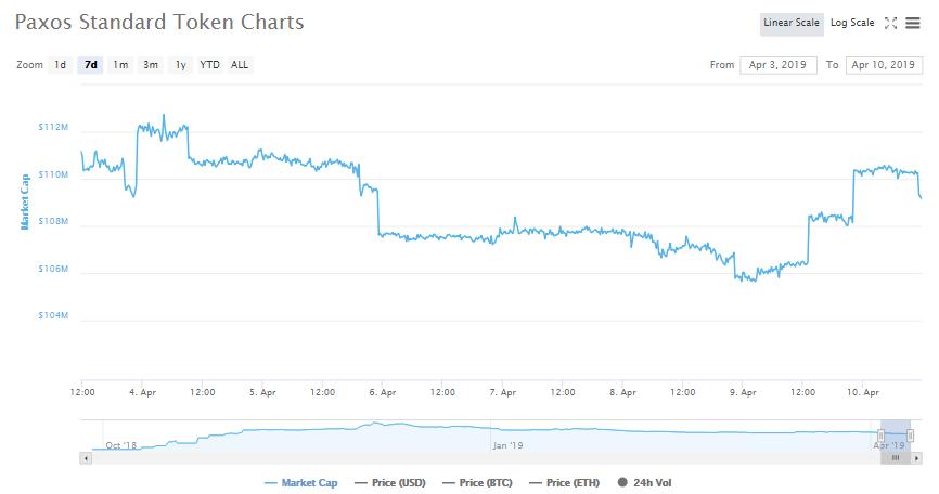 比特币价格骤增是否与稳定币有关?