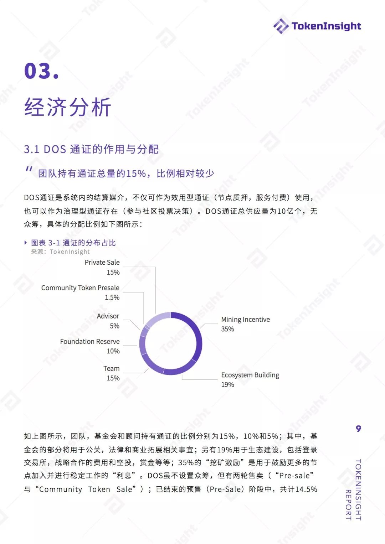DOS Network 项目评级:B ,展望正面 | TokenInsight