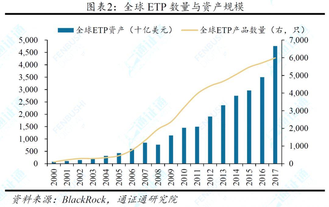 ETF是近年来备受瞩目的金融创新,BTC的ETF希望之路为何总差强人意?