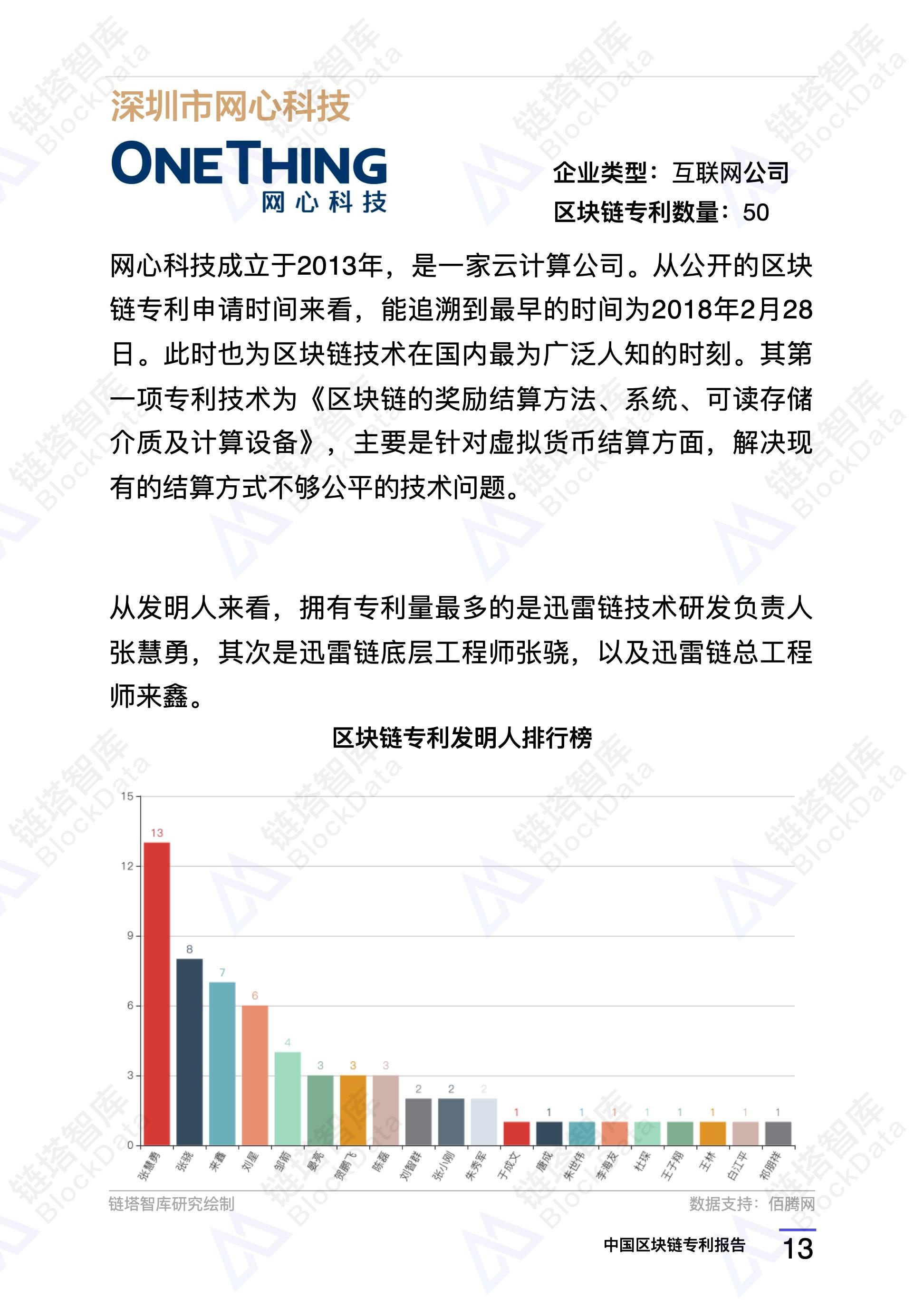 2019 Q1区块链专利报告:阿里稳居第一,平安科技、网心科技强势上榜