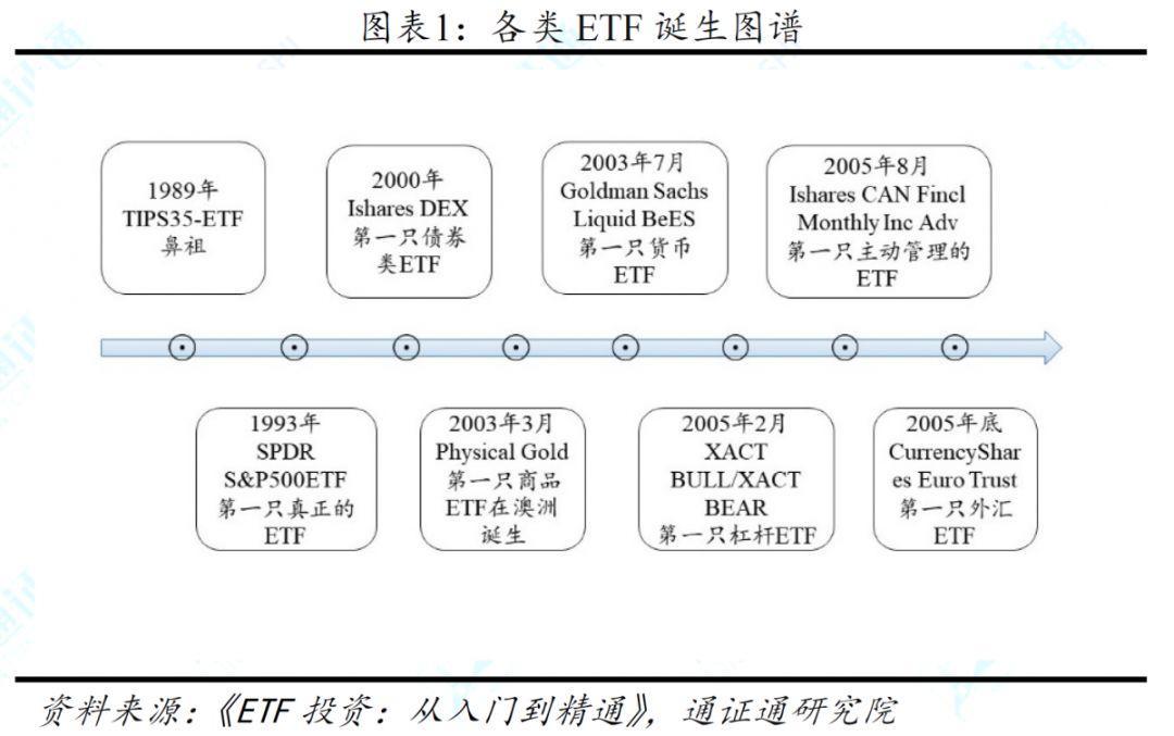 一直在申请、总是遭拒绝,深度剖析比特币ETF被拒原因