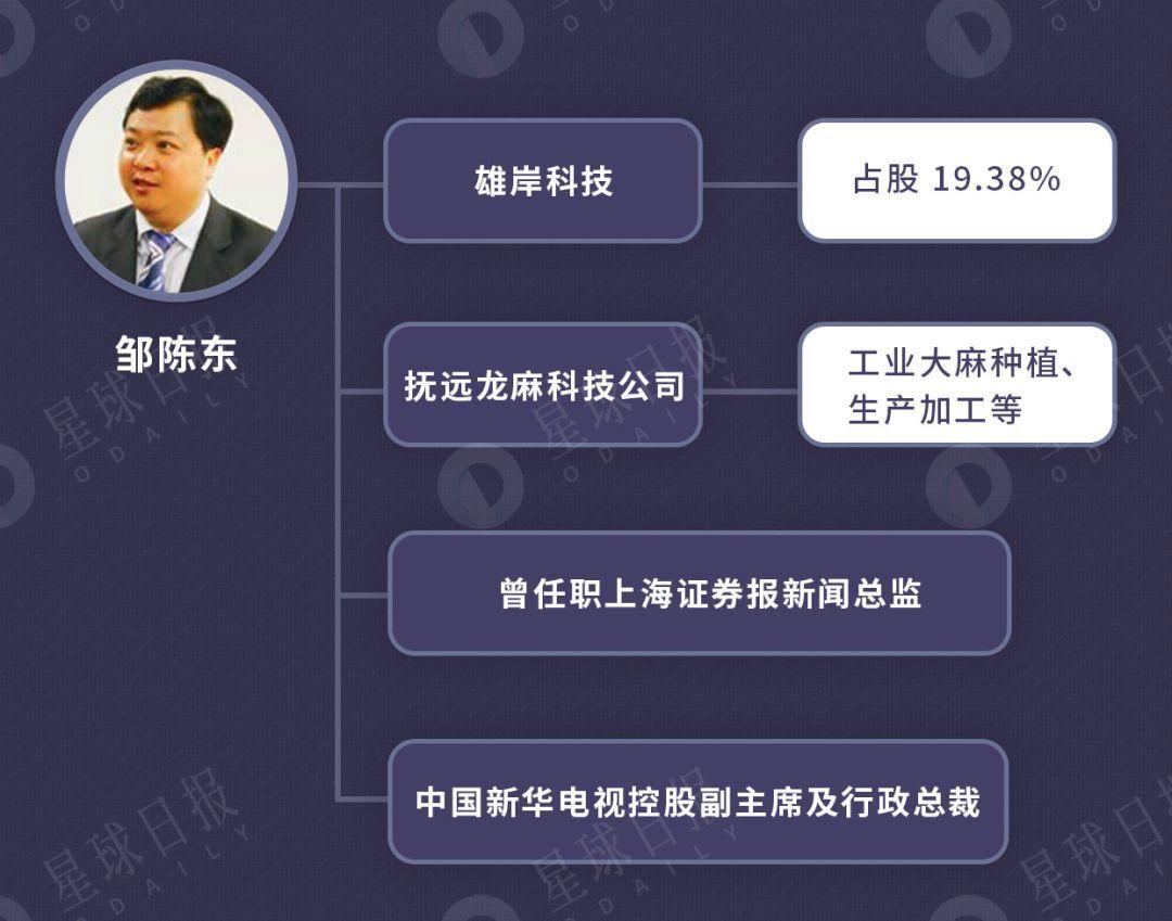 """深扒""""雄岸科技""""资本版权,联席CEO李笑来没有股份?"""