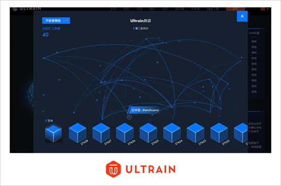 商业公链Ultrain超脑链主网上线,开启公链新纪元