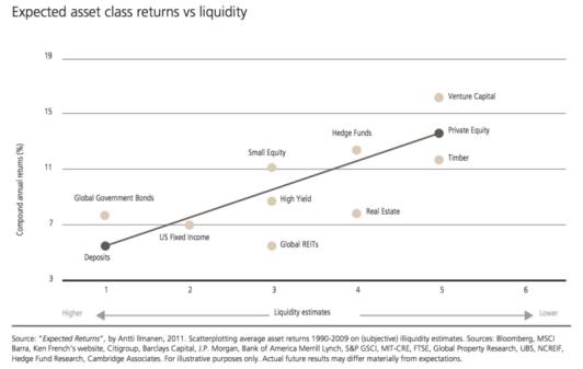 证券代币海啸来袭,谁能抢占先机成为最终赢家?
