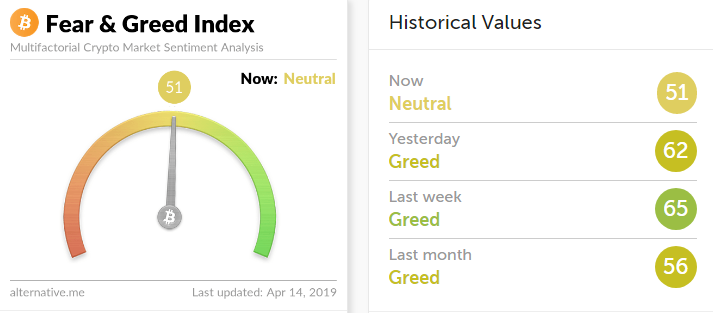 区块链周报:震荡行情开启,比特币周活跃地址下降11.30%