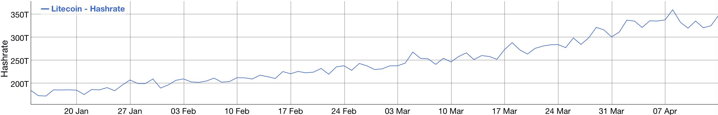 比特币走势稳健,中小币种进入分化调整期 | JRR研究院