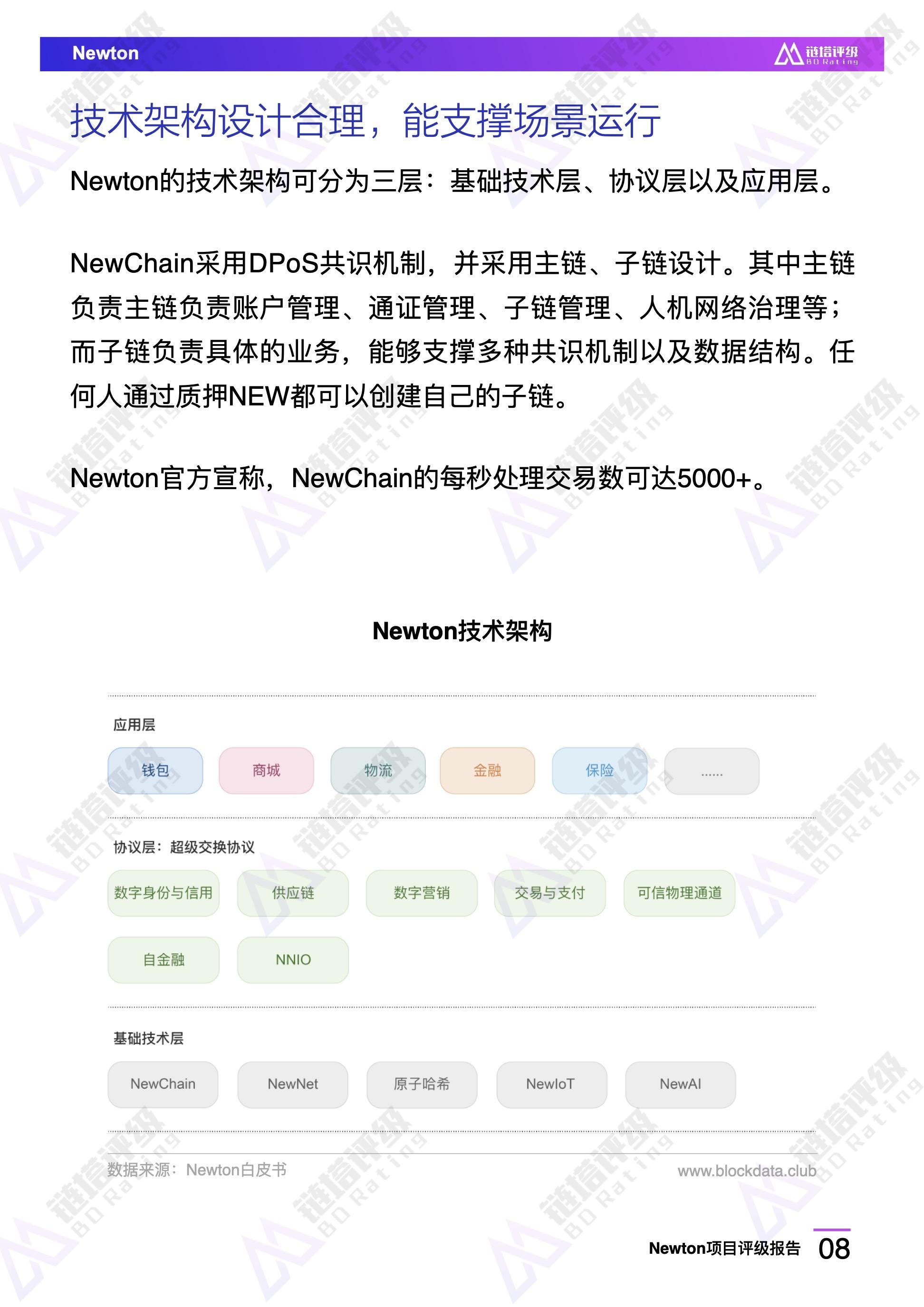 链塔智库:Newton项目经济激励模式丰富,社群活跃度高