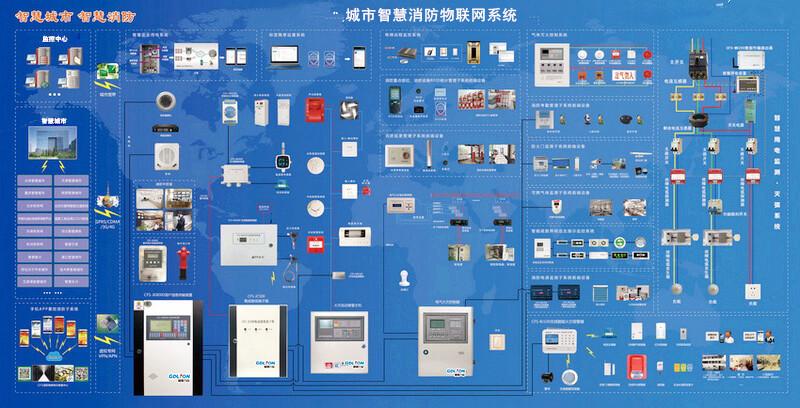 区块链技术在消防上的应用:智能消防将多一份安全保障