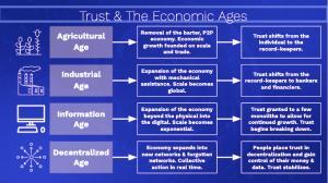 Joseph Lubin 万字演讲:当以太坊成为未来全球经济结算层