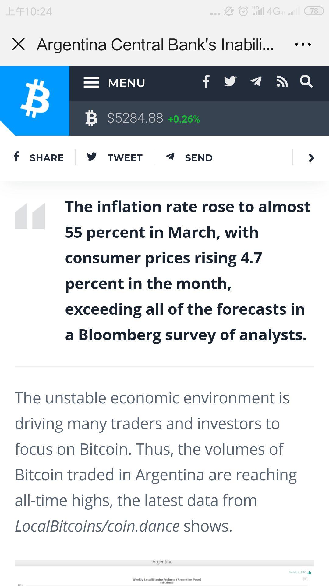 阿根廷通胀超54%,BTC成替代品,交易量达历史最高水平!