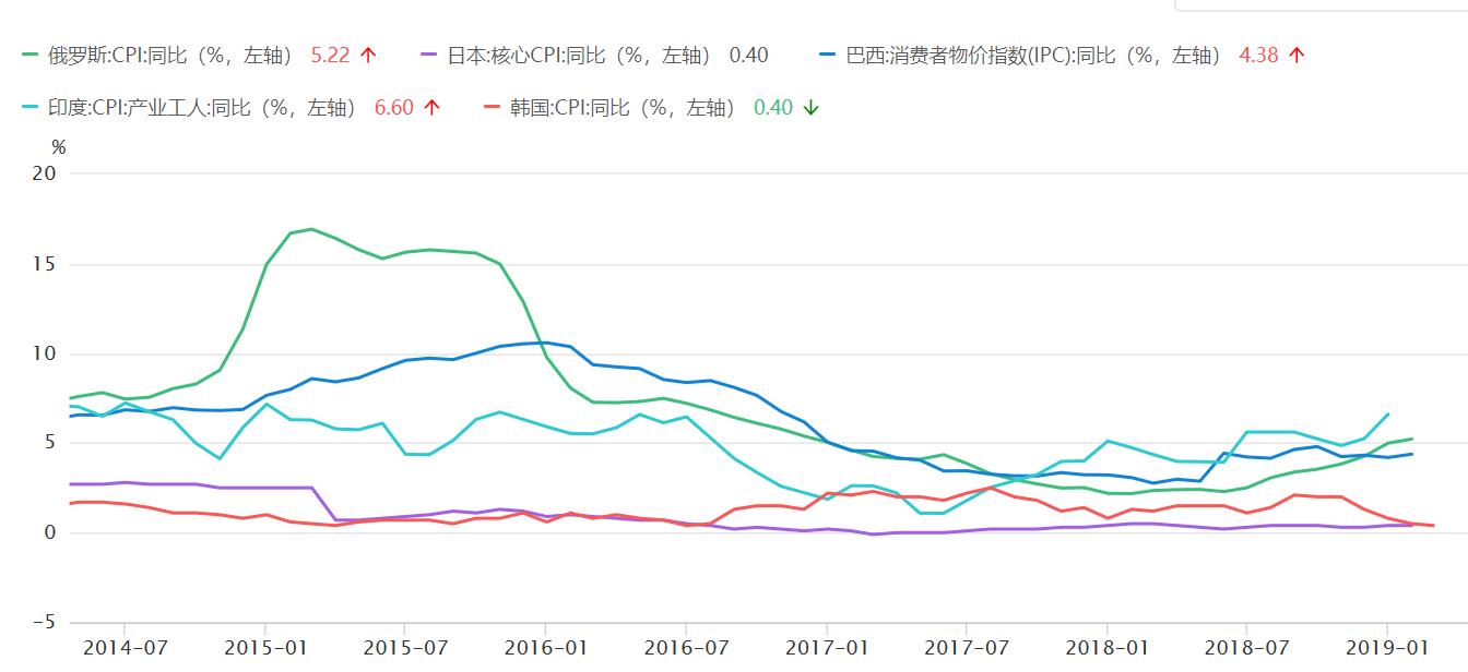 BTC或成新兴国家救命稻草?平台币强势可以延续!
