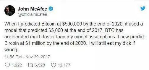 未来1枚比特币能值多少钱?