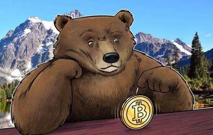 比特币4次熊市分析,你会不会等它到100万?