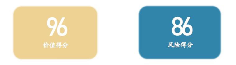 MaticNetwork:改进版的Plasma侧链   BiQuanChoice评级
