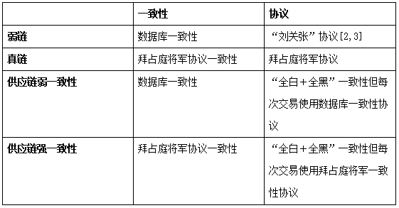 """蔡维德:2018年美国版""""统一度量衡"""" ——链网医药供应链管理"""