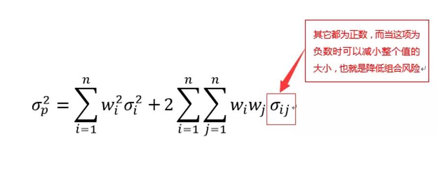 以大数定律为核心的投资,量化交易的起源 | 量化小课堂第1期