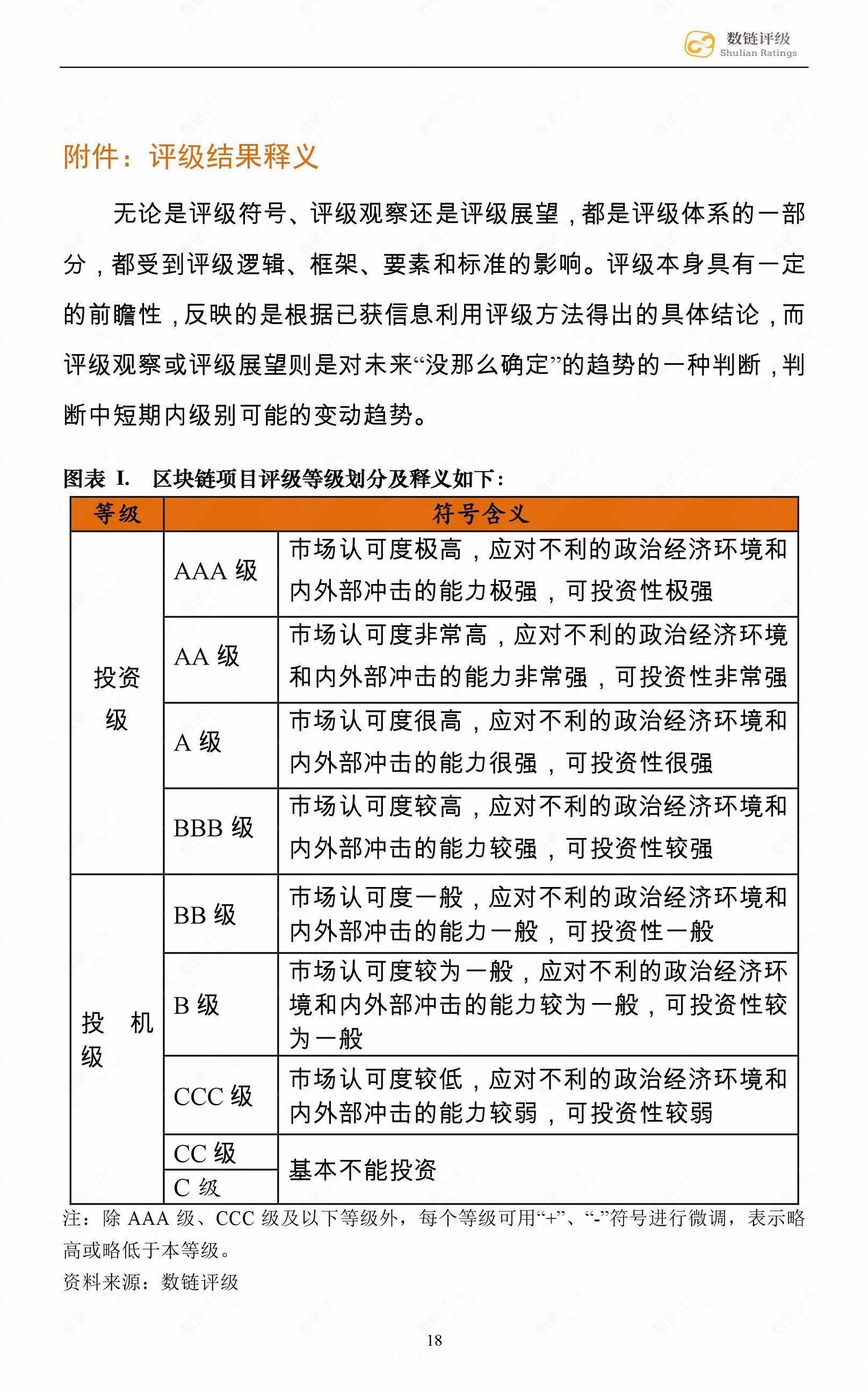 数链评级 | 韩国最大在野党将携手ioeX开发区块链投票系统(深度评测)