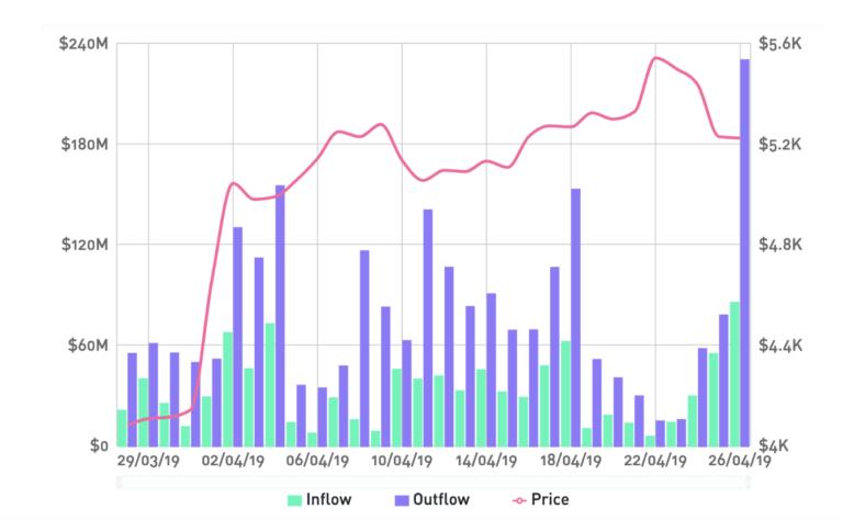 Bitfinex面临信任危机,还记得当年的Mt. Gox吗?